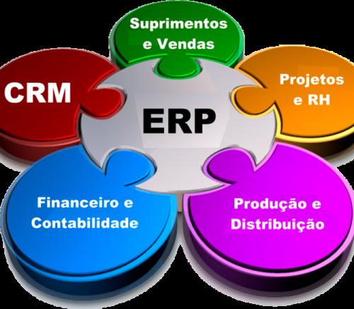Consultoria para usuários do ERP Protheus